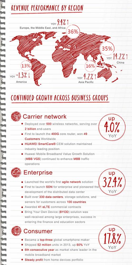 Huawei-Annual-Report-02