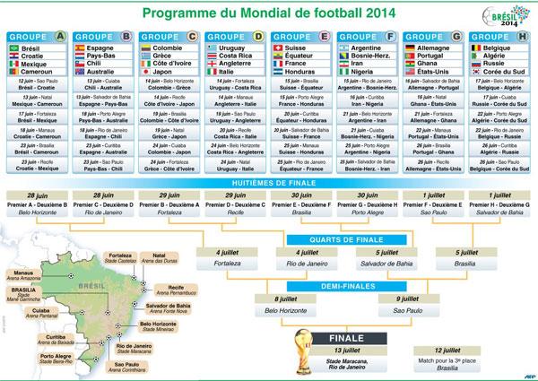 carte-coupe-du-monde-2014