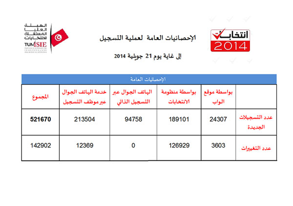 stats-isie-2014