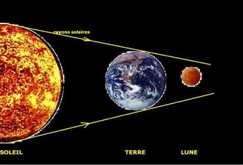 eclipse-150611