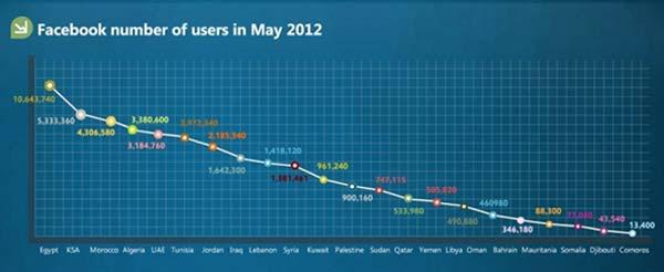 facebook-users-2012