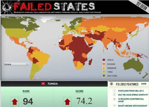 failed-states-230612