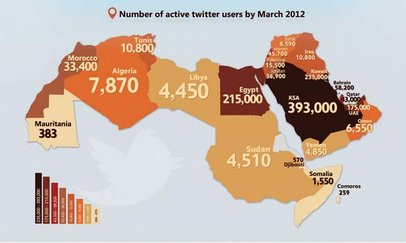twitter-users-2012